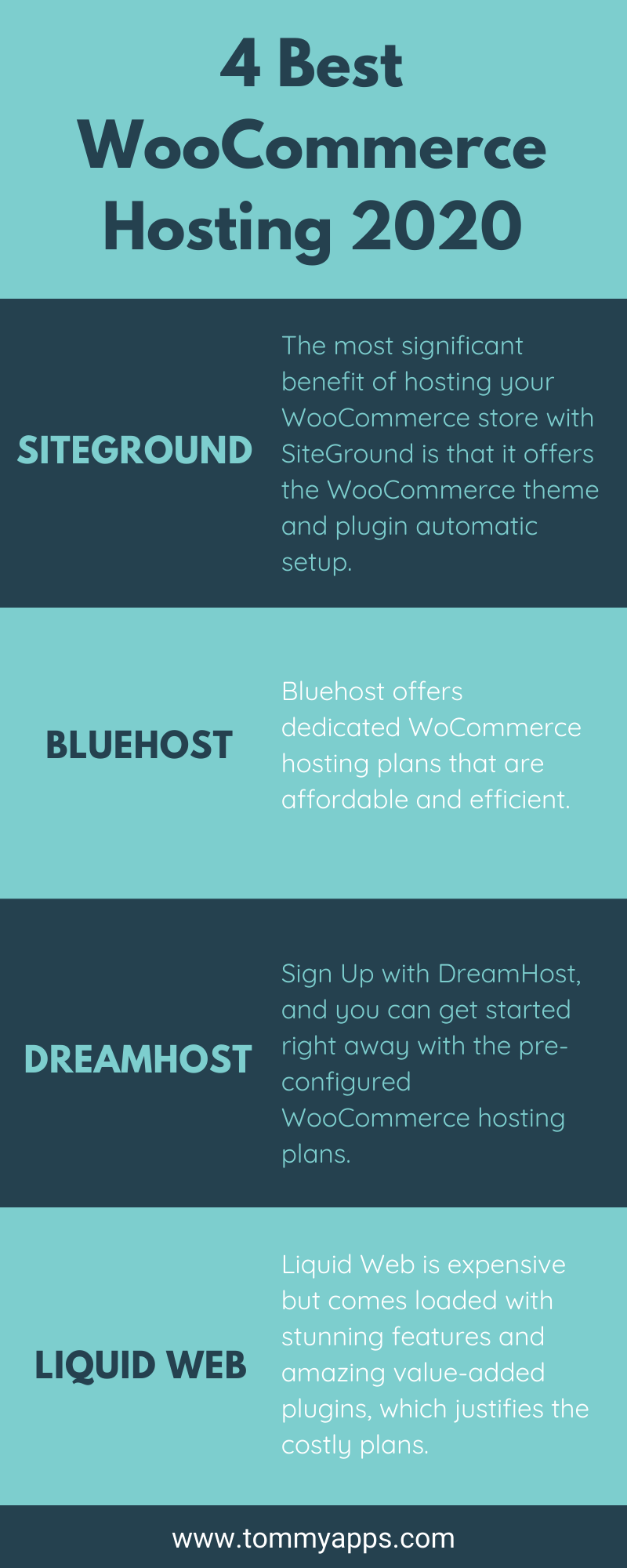 4 Best WooCommerce Hosting 2020